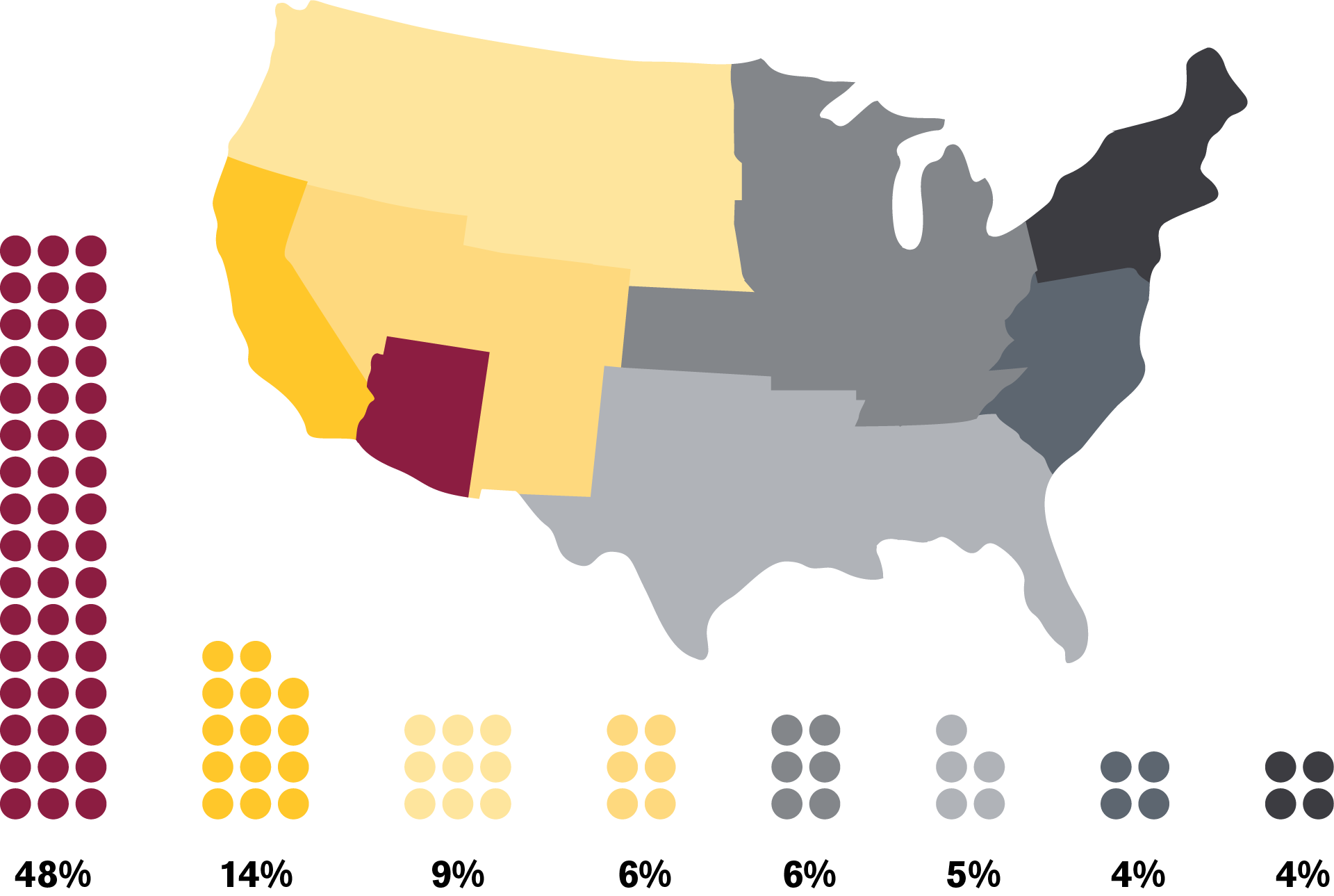 Graduate Map