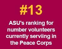 Peace Corps Ranking